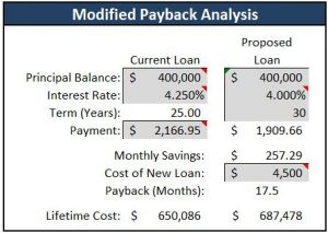 Modified Payback Analysis