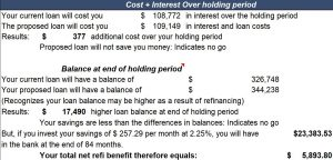 When to refinance? Look at total cost