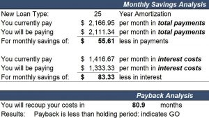 Payback Analysis with Equivalent Amortization